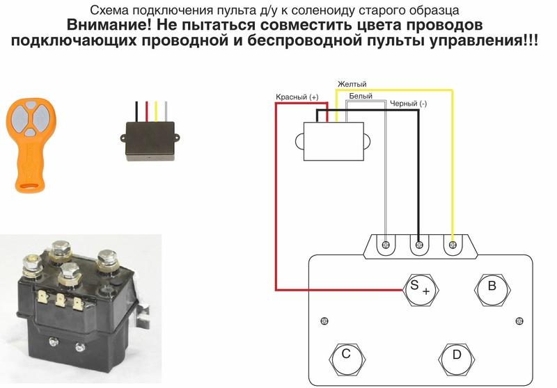Пульт дистанционного управления Модель А 12В